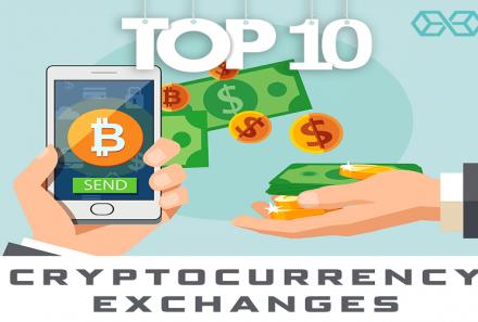 ده ارز دیجیتال برتر کدامند؟