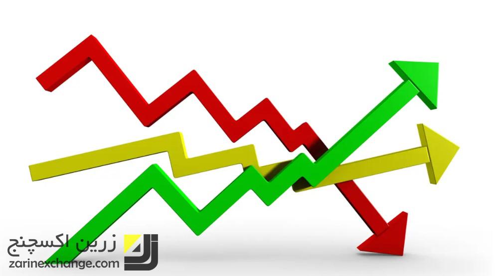 فراز و نشیب ارزهای دیجیتال