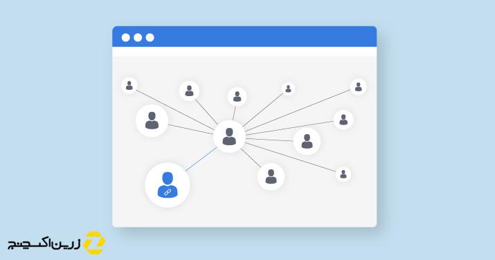 بیت کوین رایگان ؛ انواع روشهای کسب بیت کوین بدون سرمایه