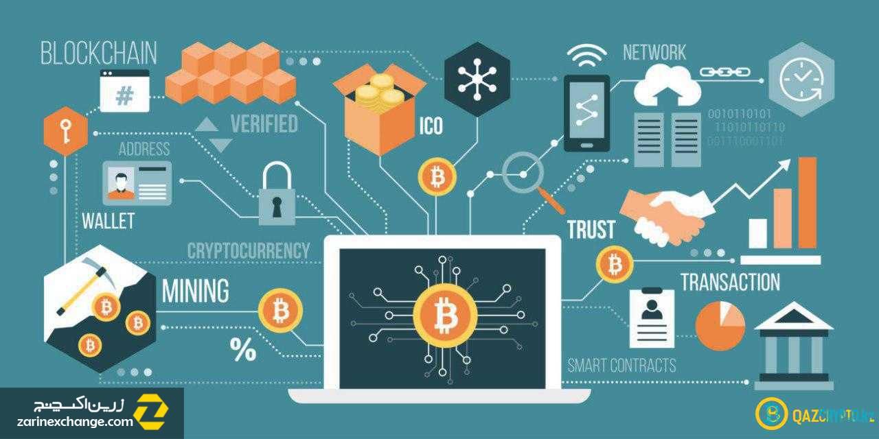 ویژگی های ارز رمزپایه چیست