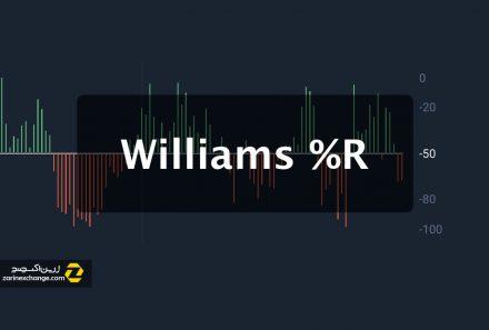 اندیکاتور ویلیامز R% چیست؟ آموزش کامل اندیکاتور ویلیامز R%
